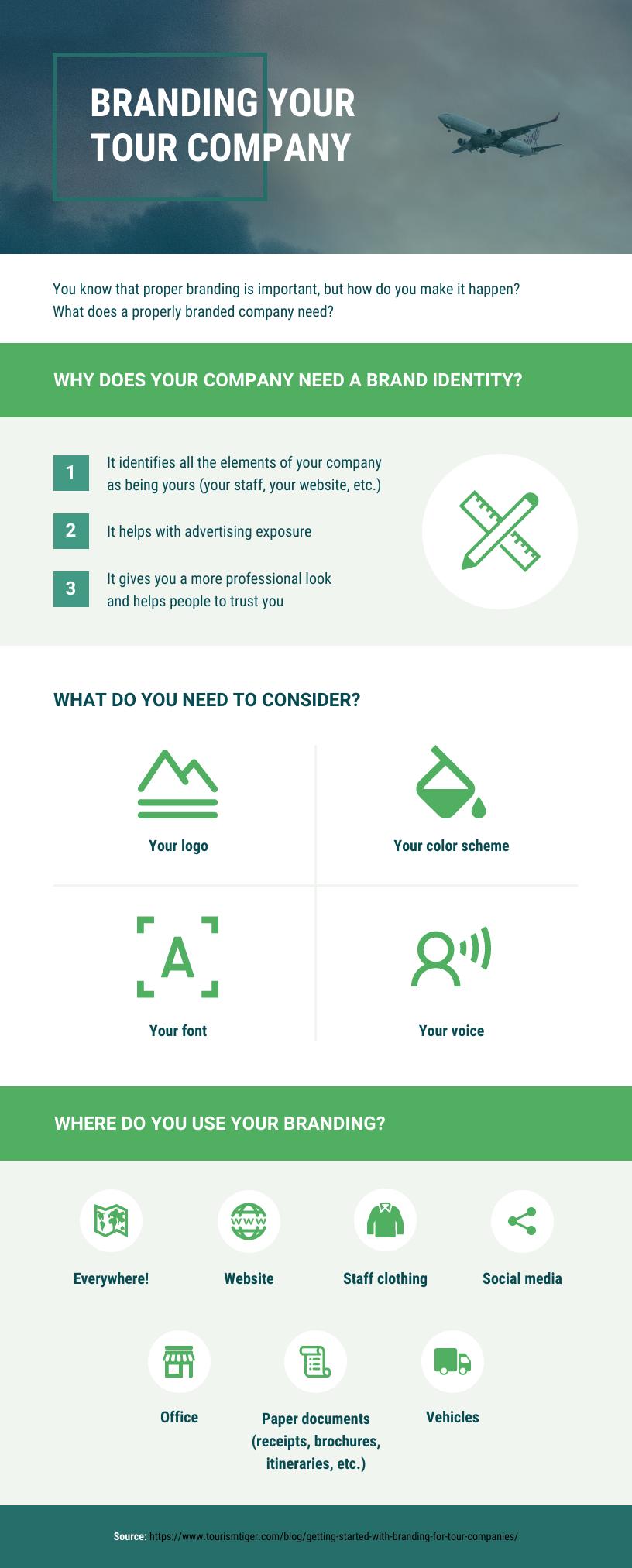 branding tour company infographic