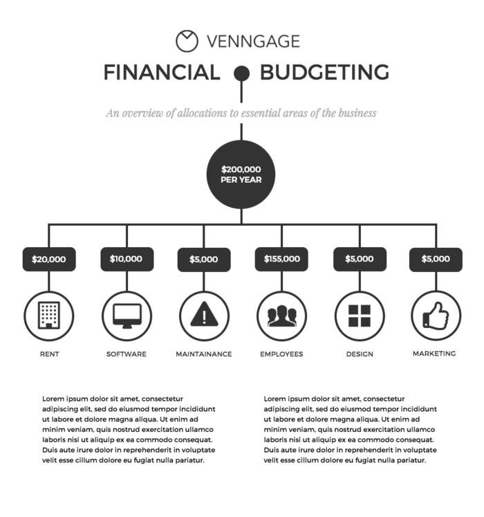 infografía financiera 10