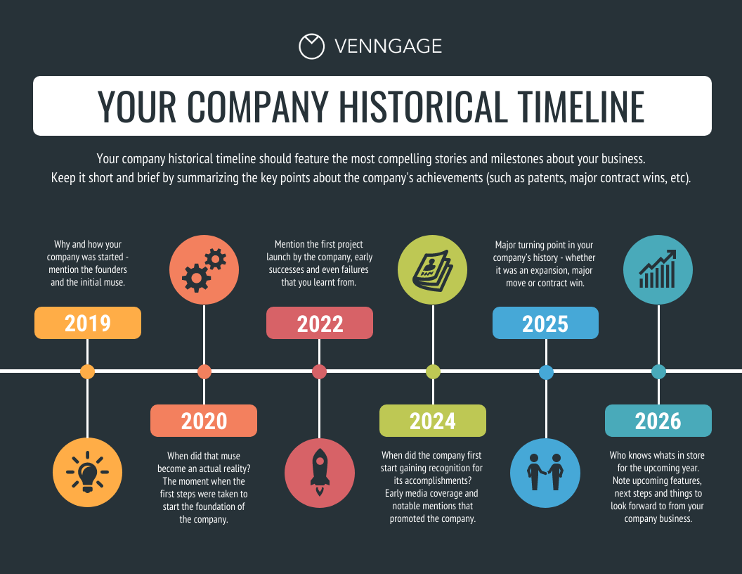 company historical timeline infographic