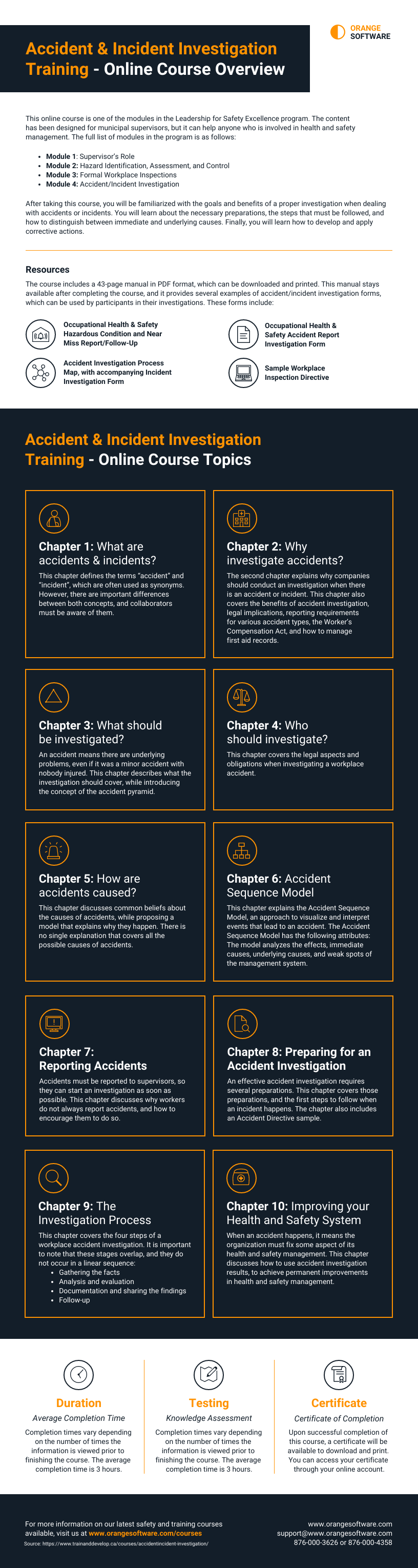 company infographic course overview