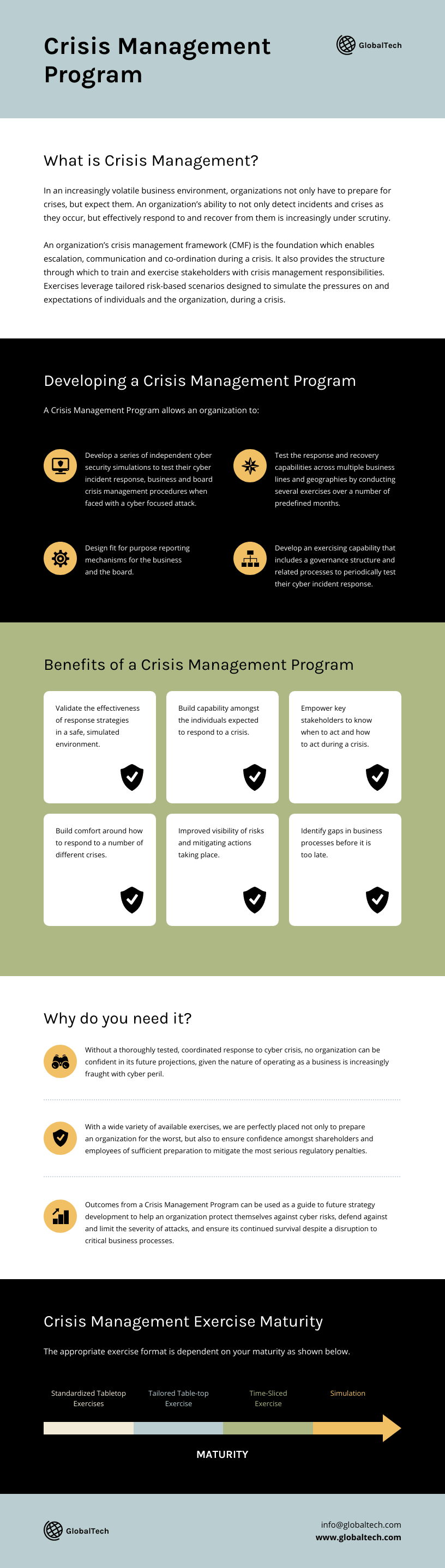crisis management infographic