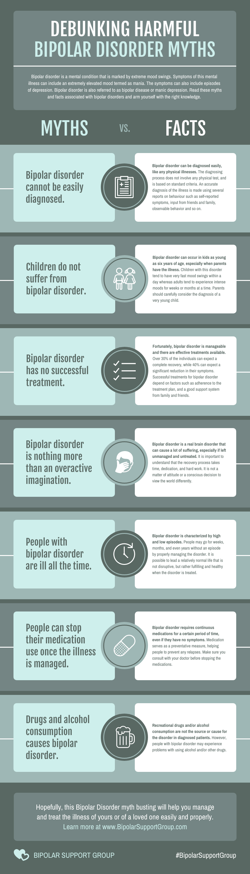Disorders Explainer Mental Health Infographic Template