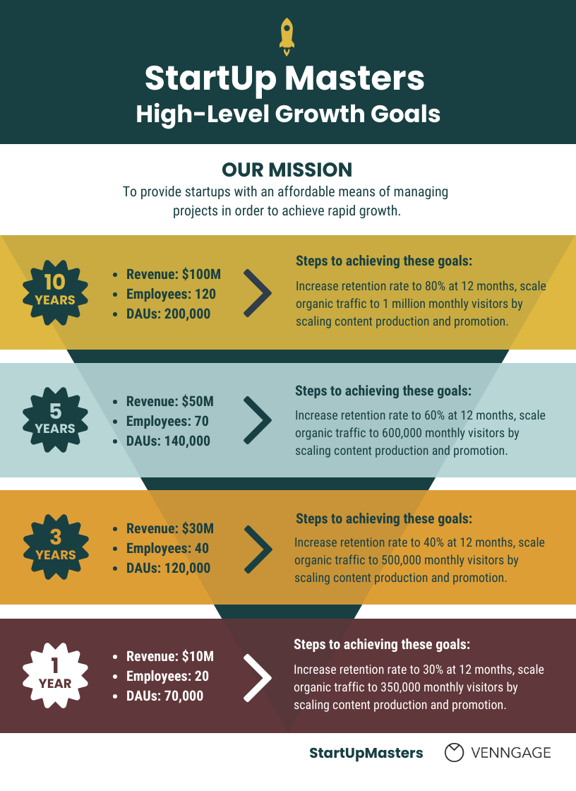 growth goals roadmap template