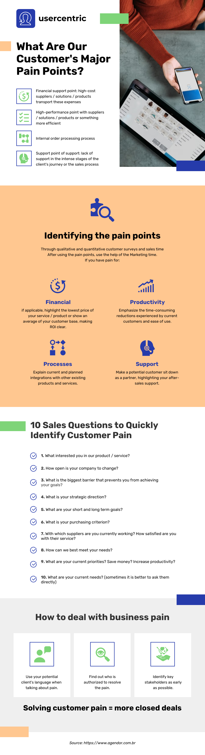 customer pain points infographic template