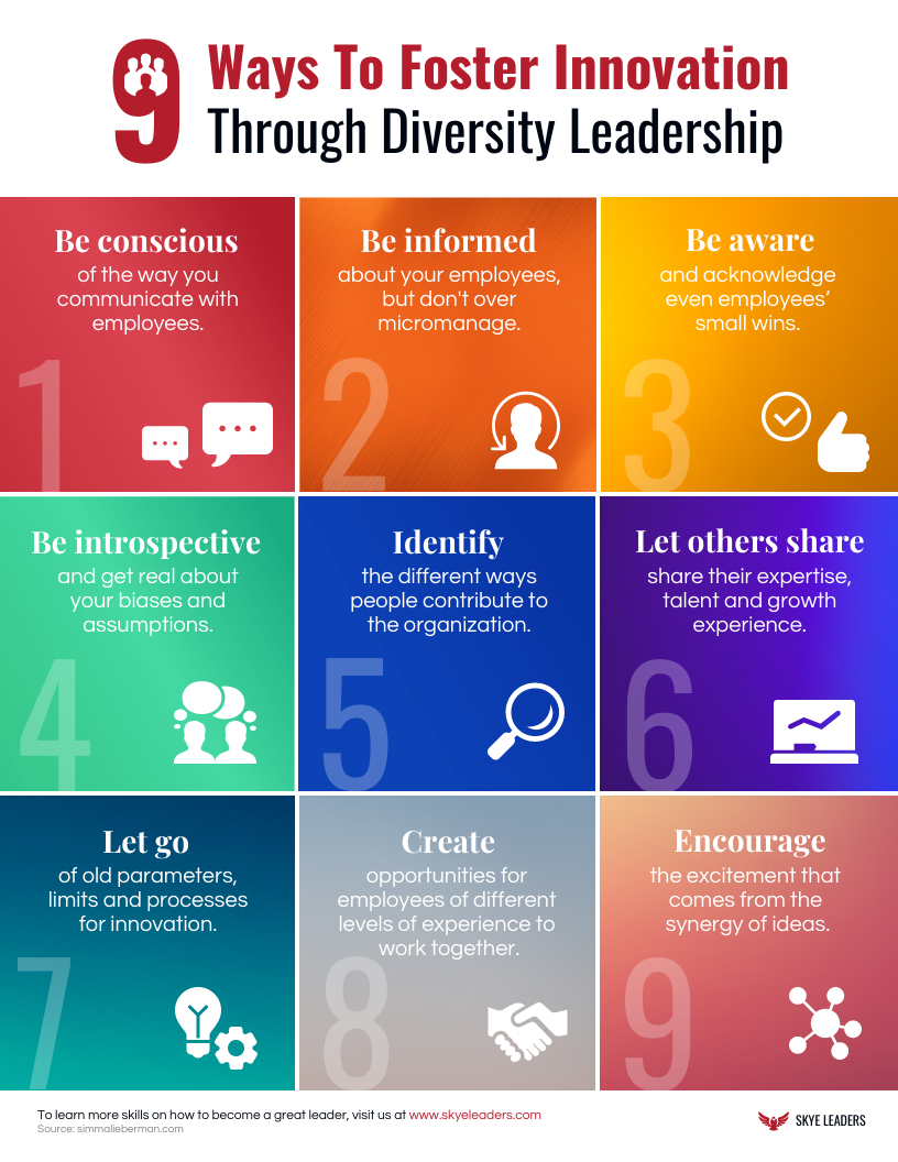 diversity and inclusion training materials template