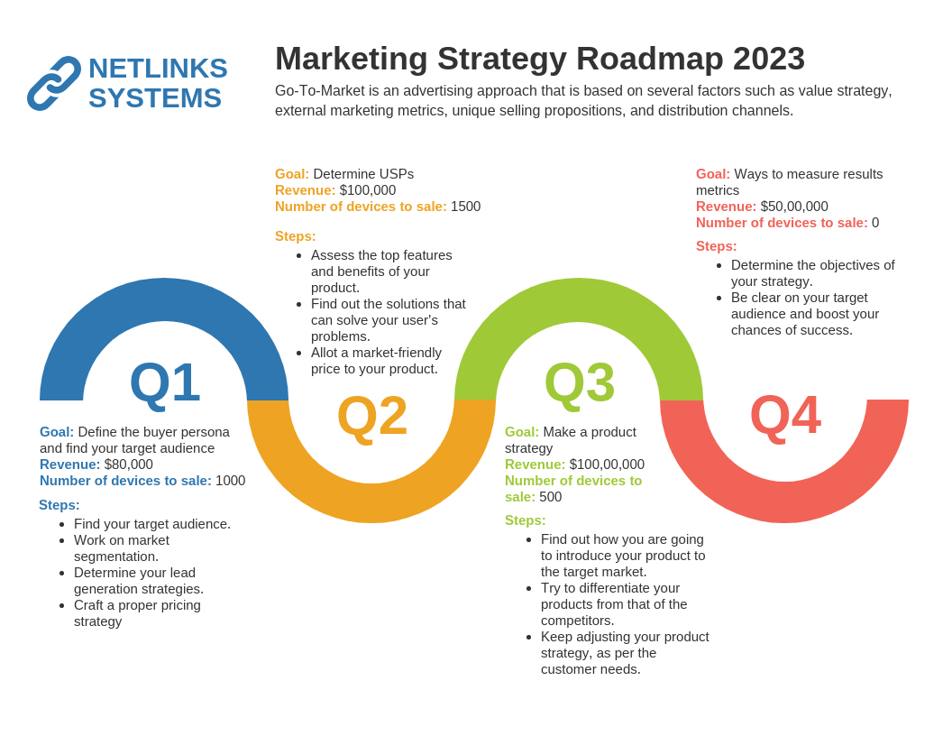 Marketing Roadmap Infographic Template
