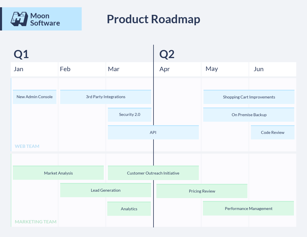 Minimalist Product Roadmap Infographic Template