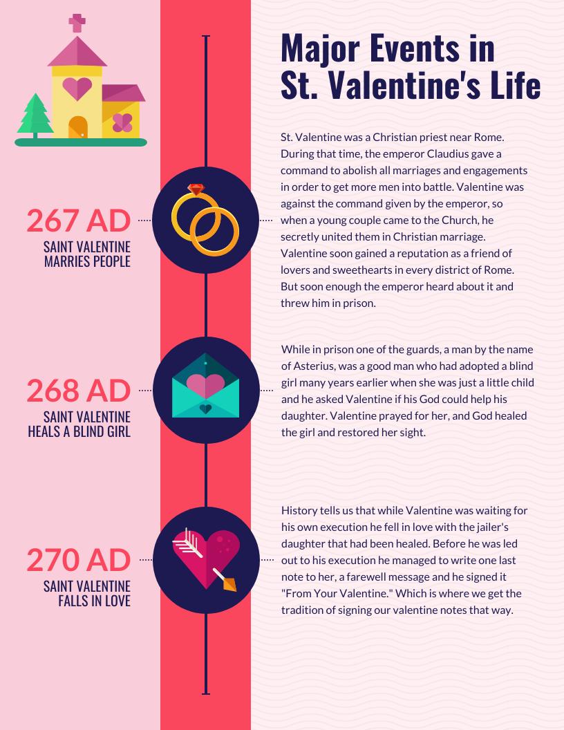 Data Storytelling Major Event St. Valentine