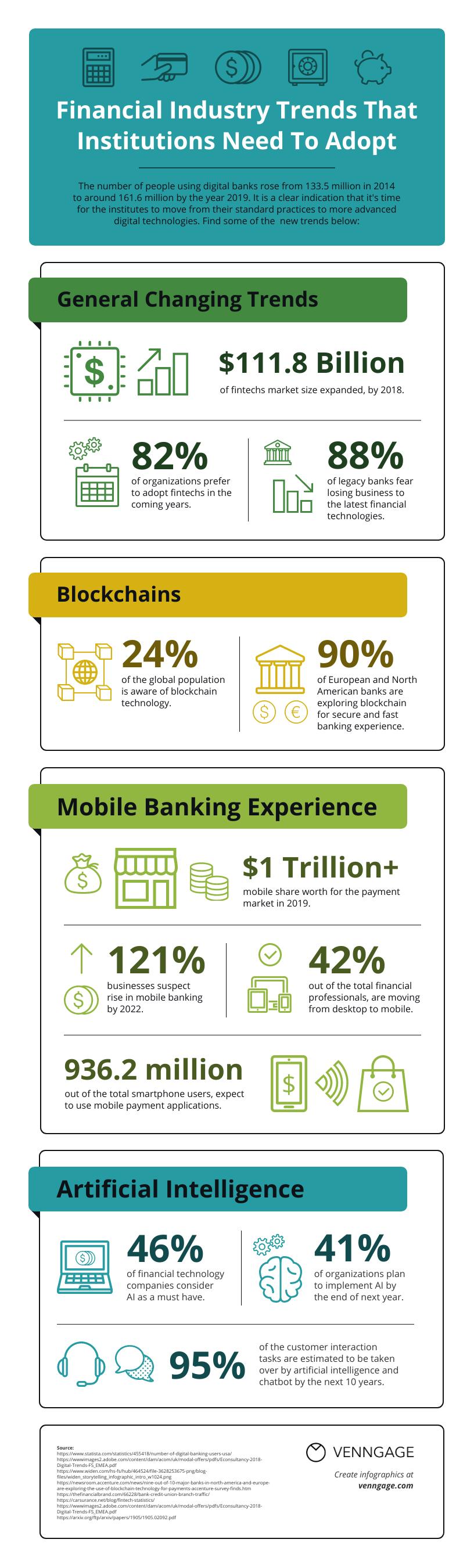 infografía financiera 13