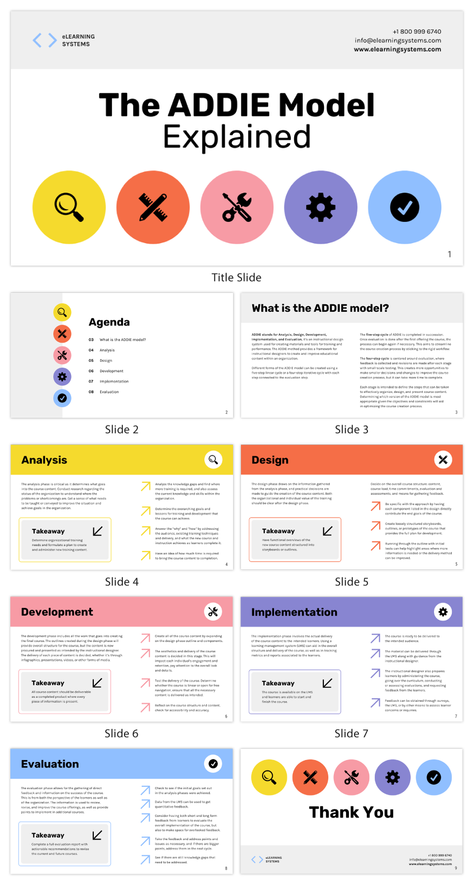 Training materials ADDIE model presentation