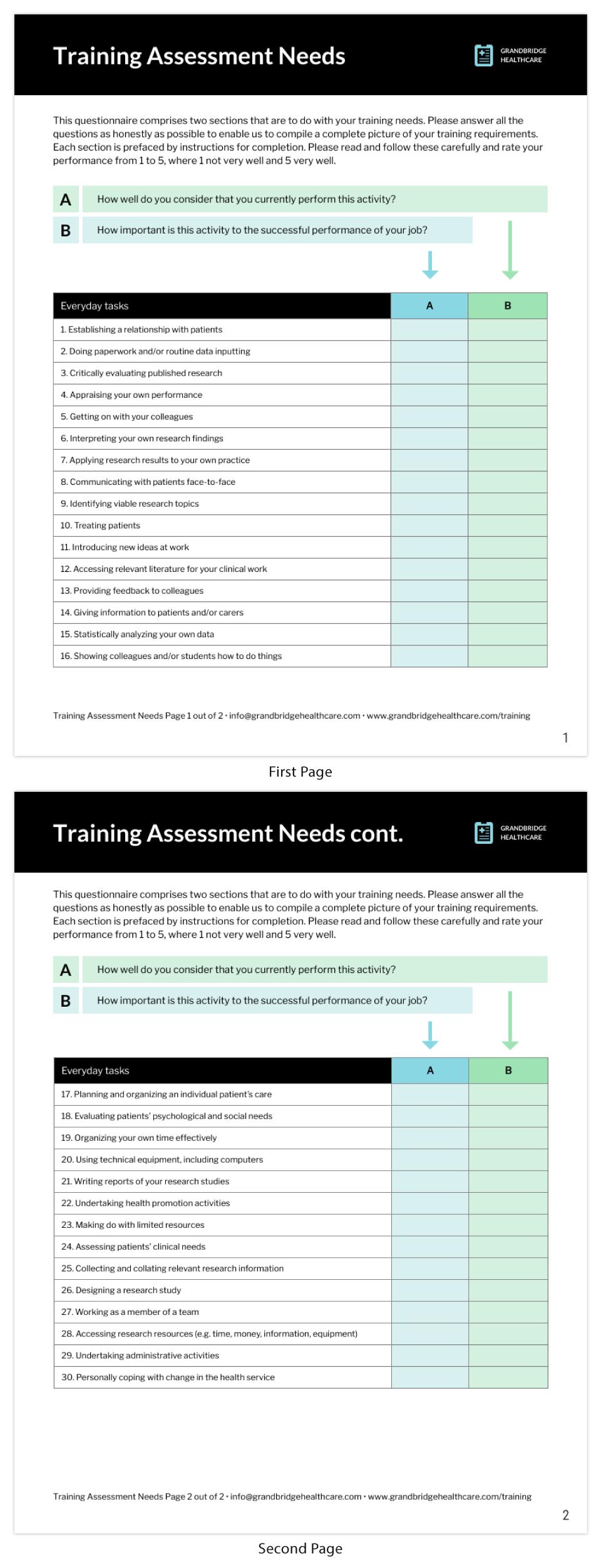Training materials healthcare training assessment needs