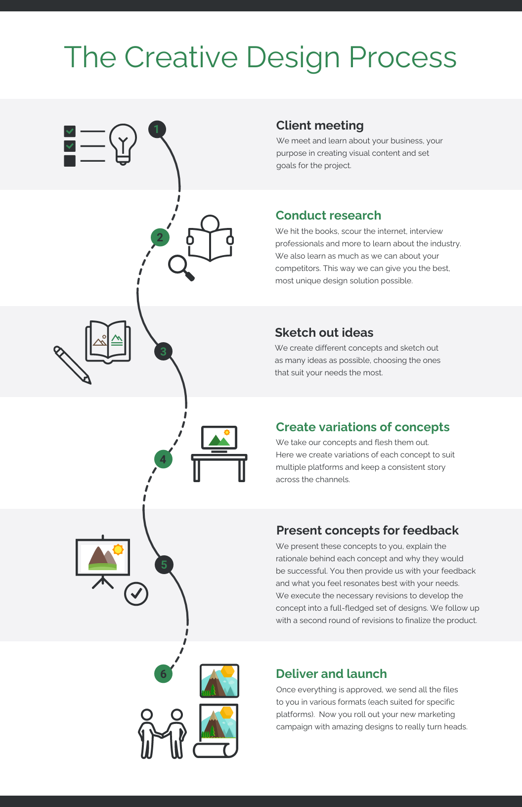 company infographic examples