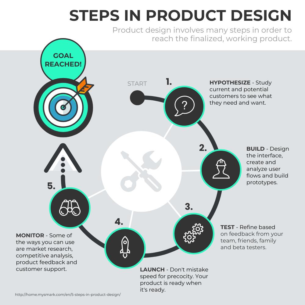 company infographic examples2