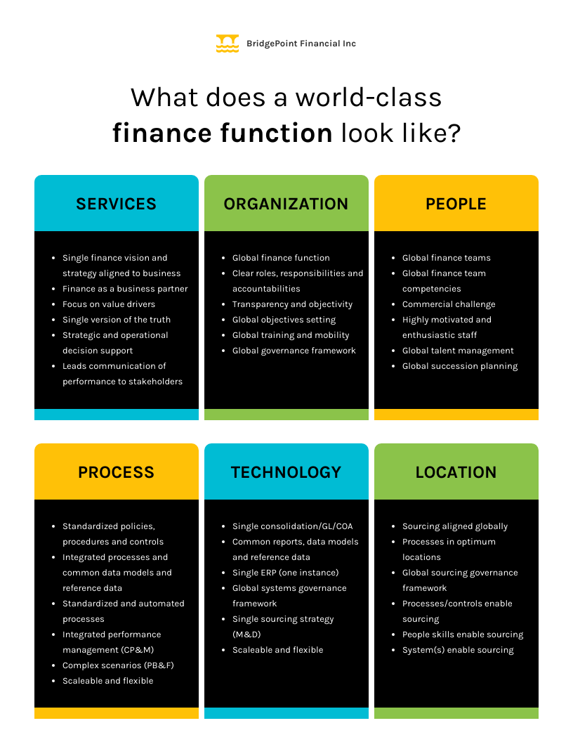 infografía financiera 14