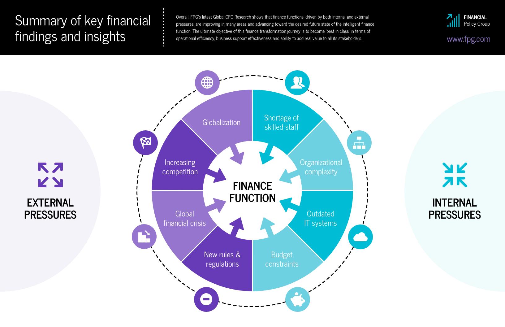 infografía financiera 15