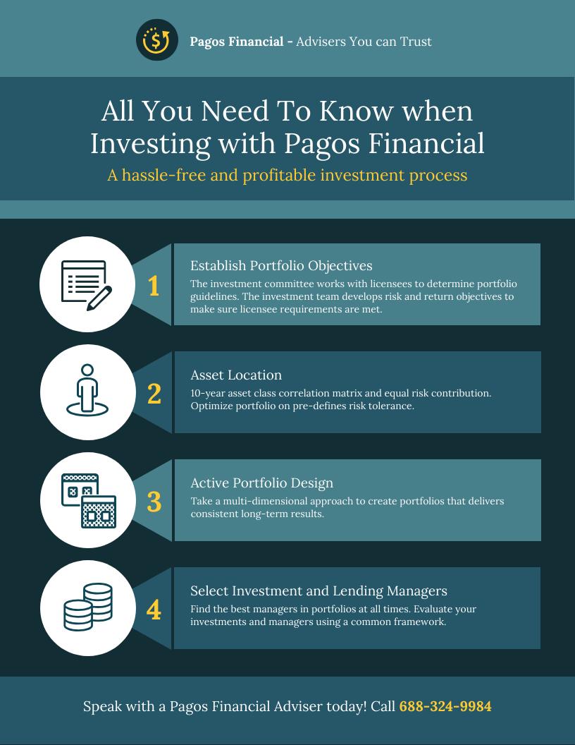 infografía financiera 3
