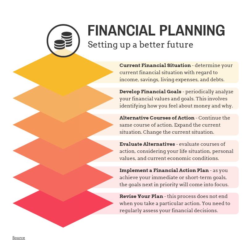 infografía financiera 5