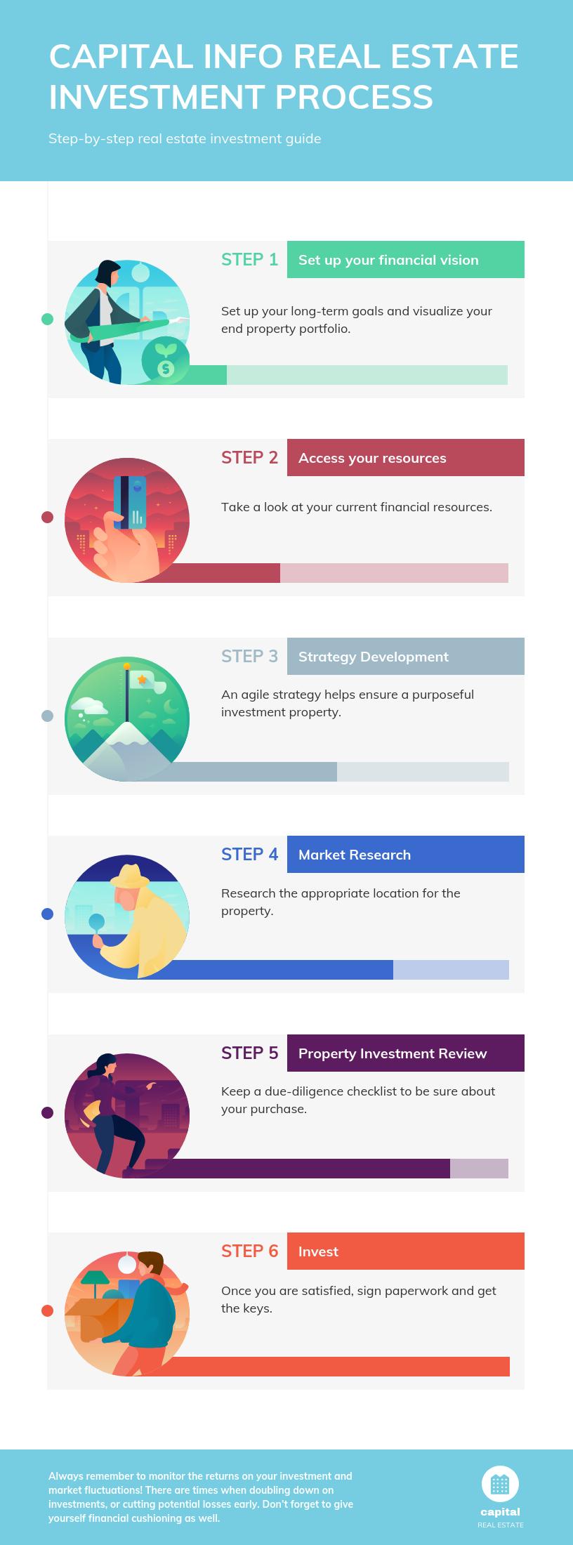infografía financiera 6