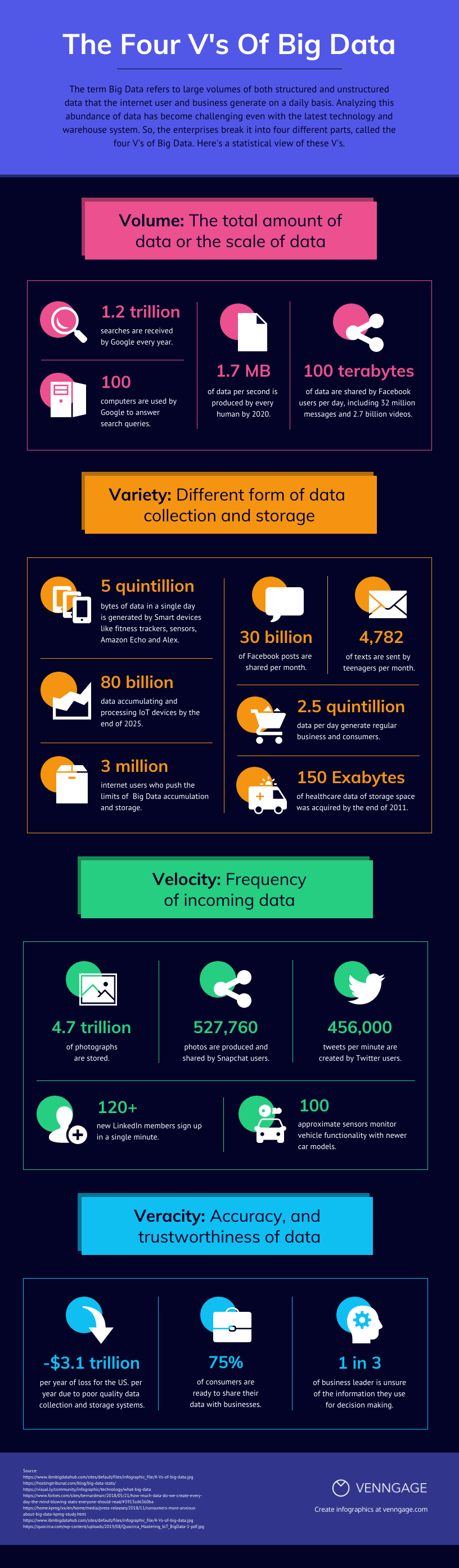 By the numbers infographic big data template