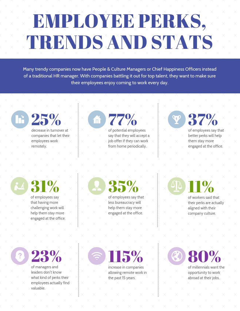 By the numbers infographic employee stats trends