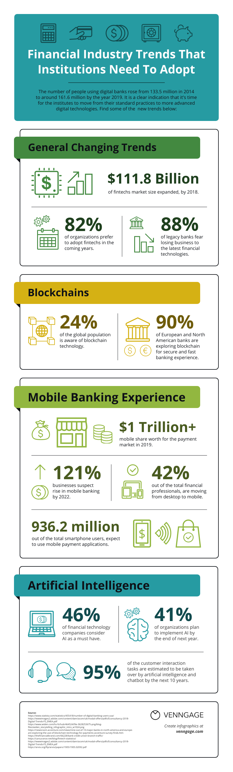 Infographic layout financial industry trends template