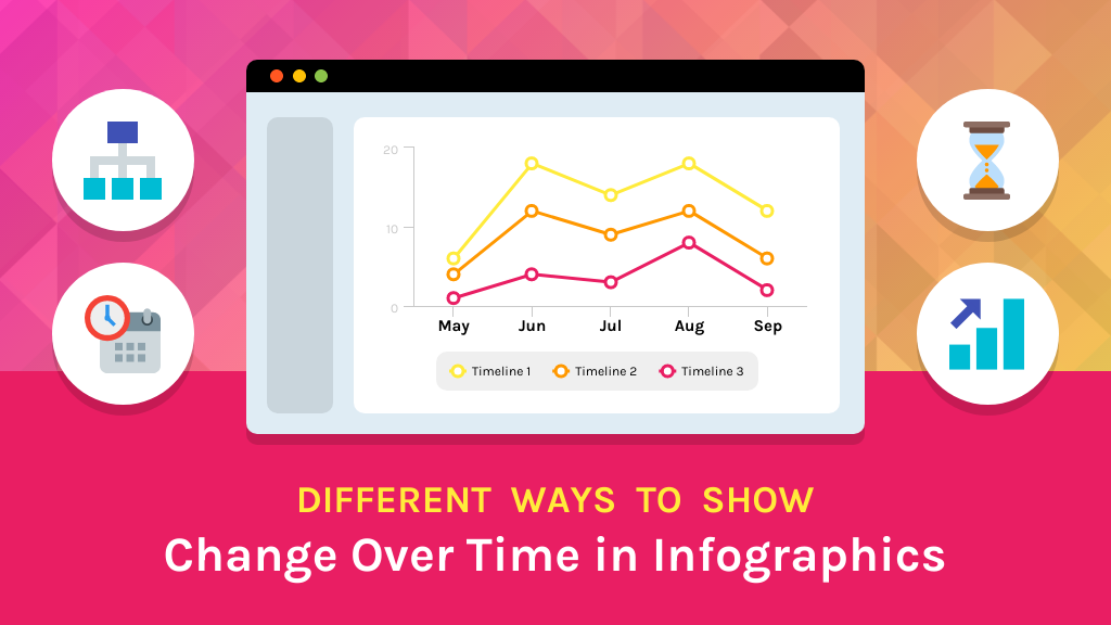 change in data over time in infographics