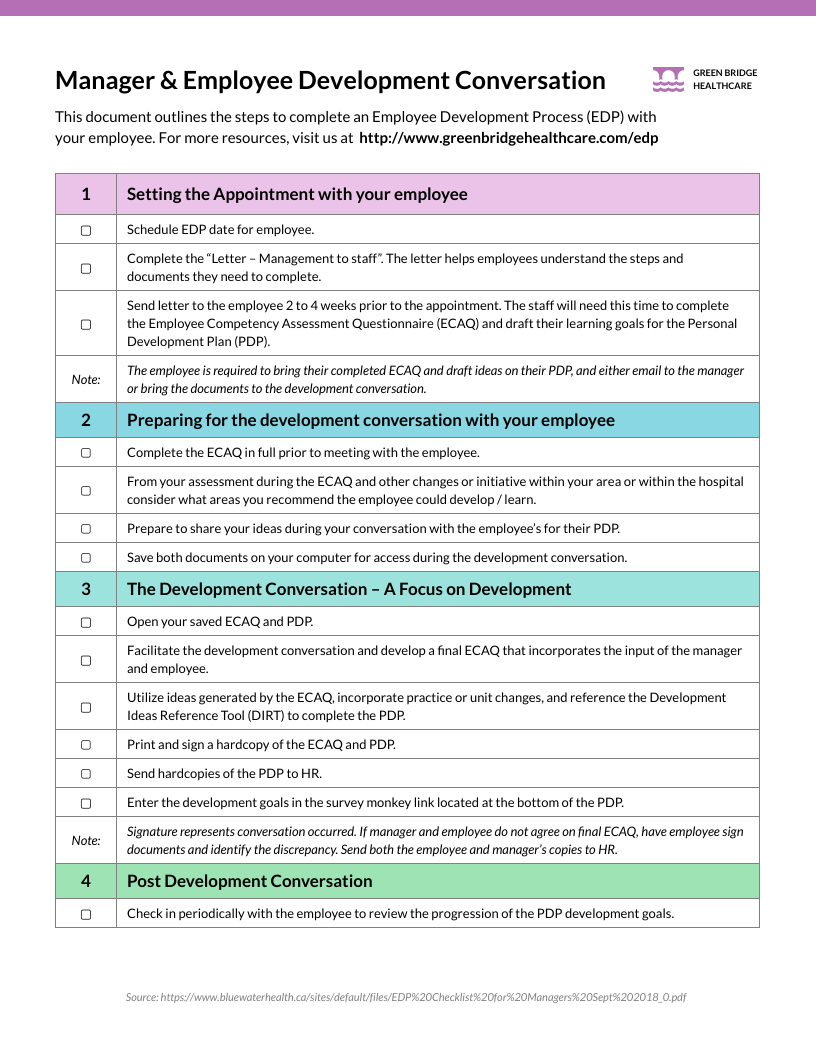 Checklist Infographic Template Healthcare Manaager Employee Development