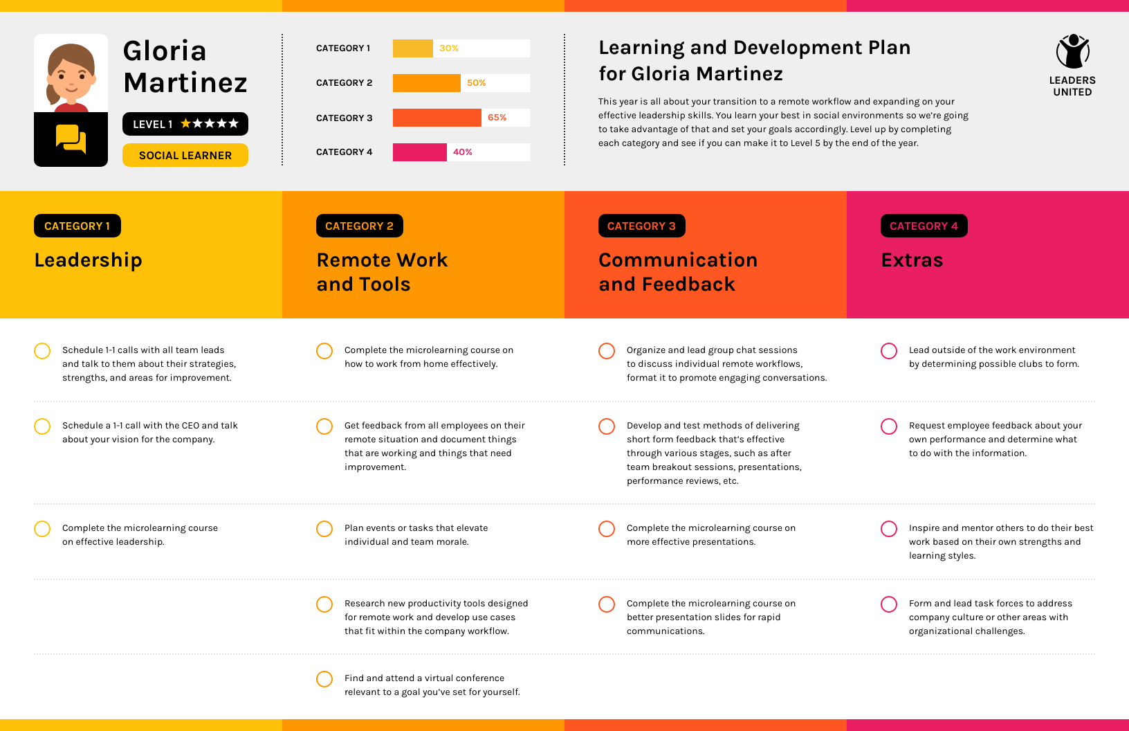 Checklist Infographic Template Microlearning Yearly Gamified L&D