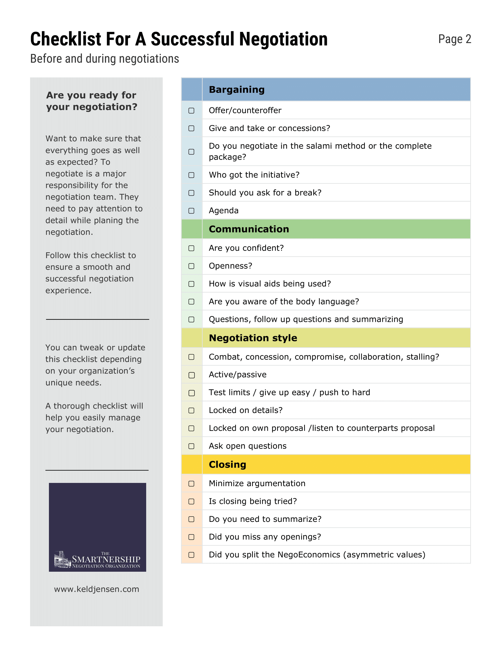 Checklist for Successful Negotiation 2