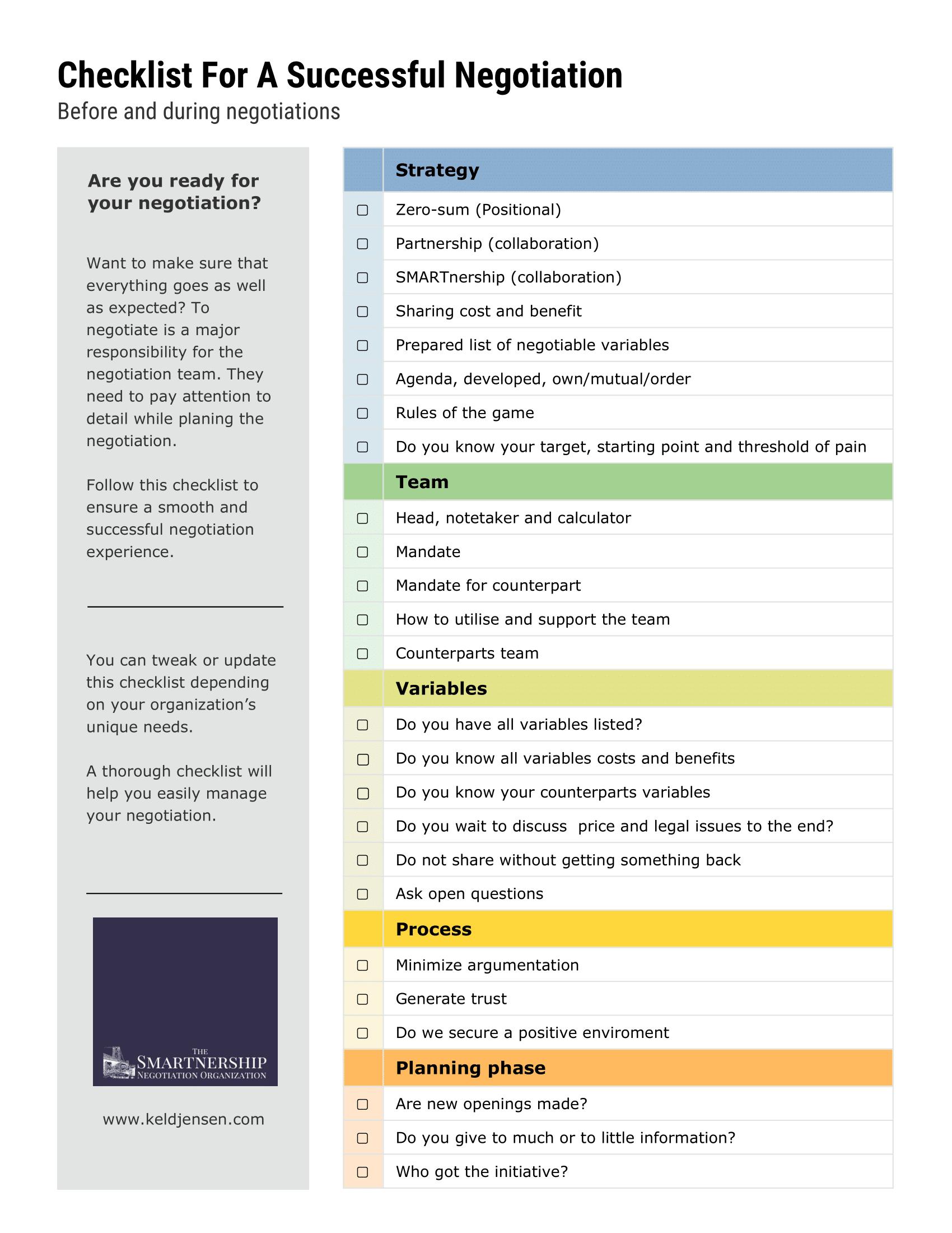 Checklist for Successful Negotiation