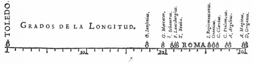 Data Design vs Infographic History 1614 Longitudinal Chart