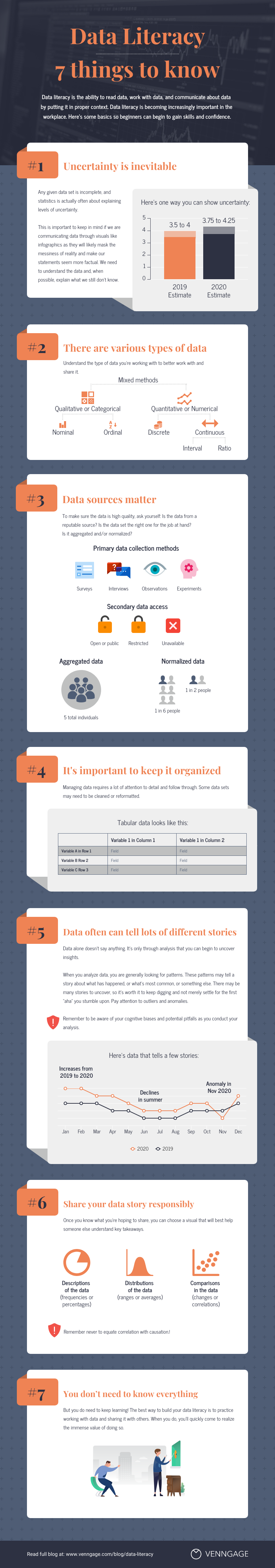 Data Literacy 7 things to know