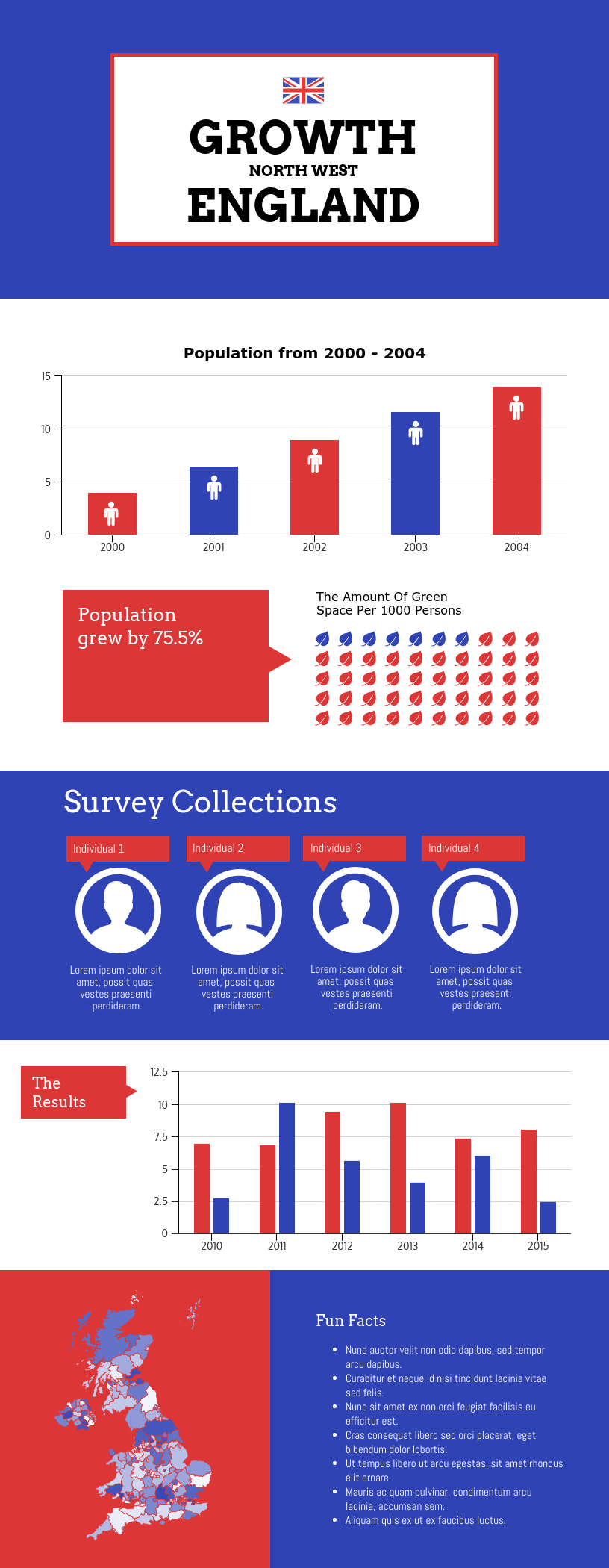 Demographic Infographic Population Growth Template