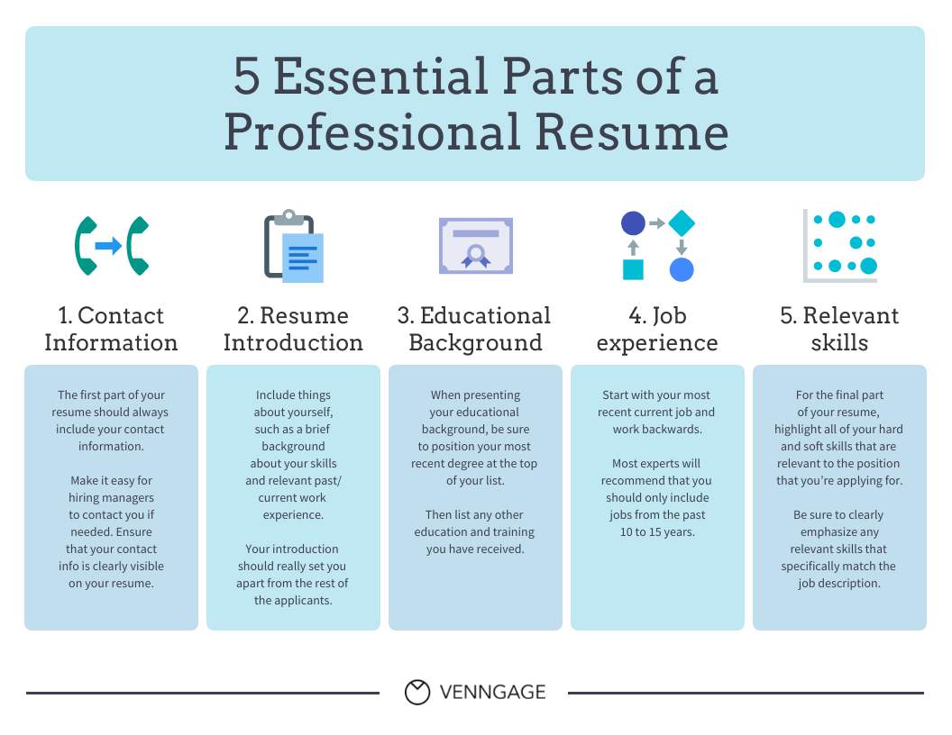 Iconic Resume Parts List Infographic Template