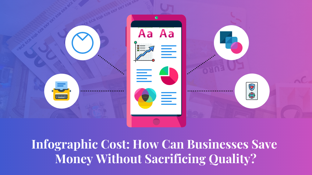 Infographic Cost - How Can Businesses Save Money Without Sacrificing Quality Blog Header