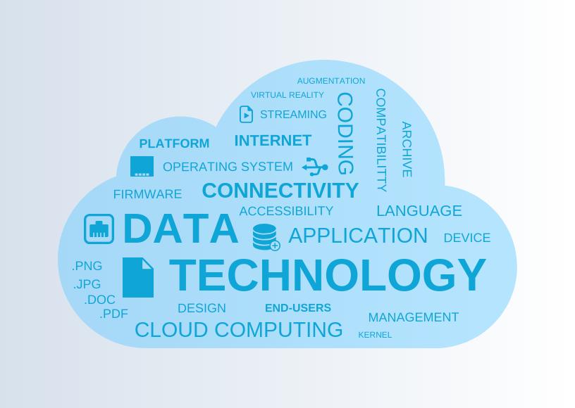 https://venngage.com/templates/charts/blue-technology-word-cloud-0006d701-bce9-4857-b82f-e9eb4e301dd9