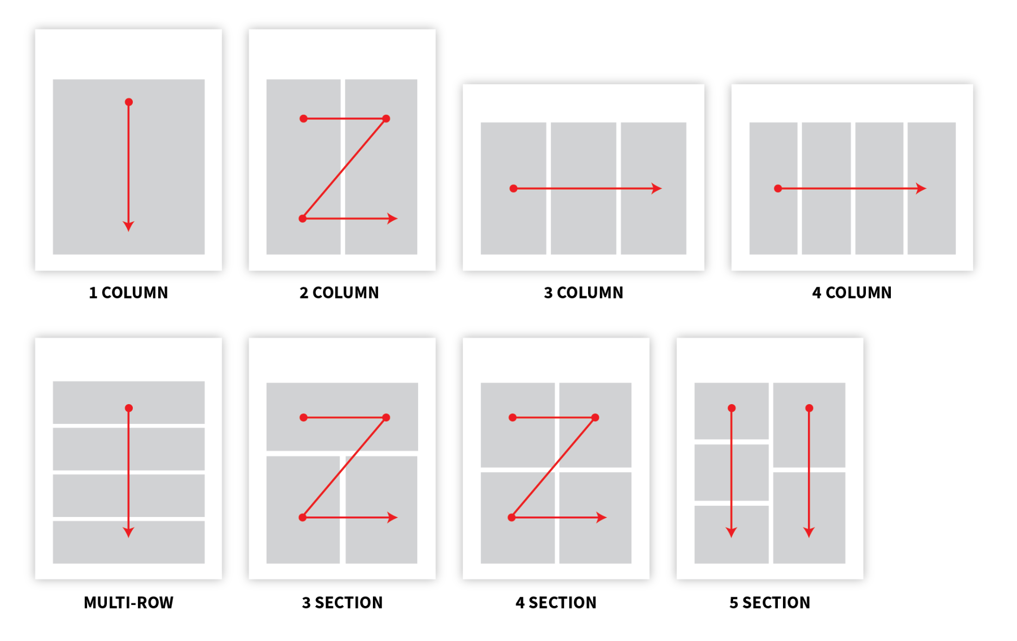 Infographic layout examples