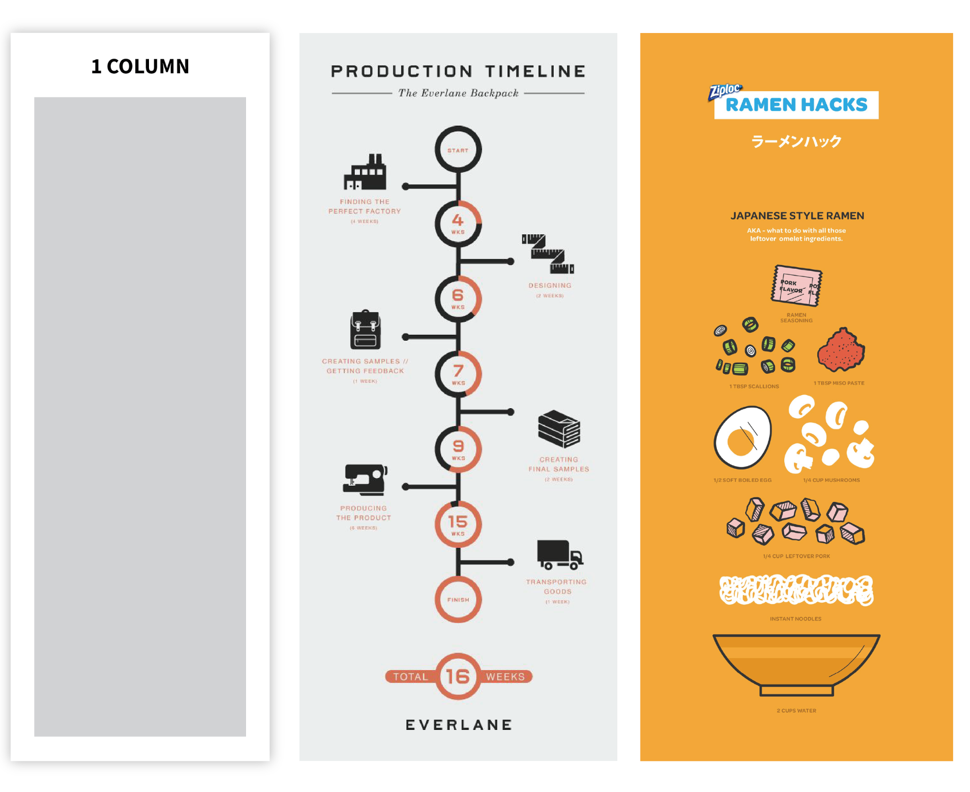 Infographic layout stacked