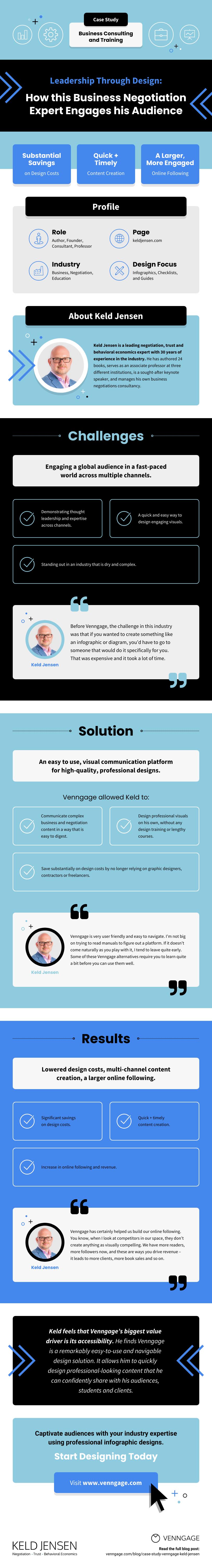 Keld_Jensen_Case_Study_Infographic