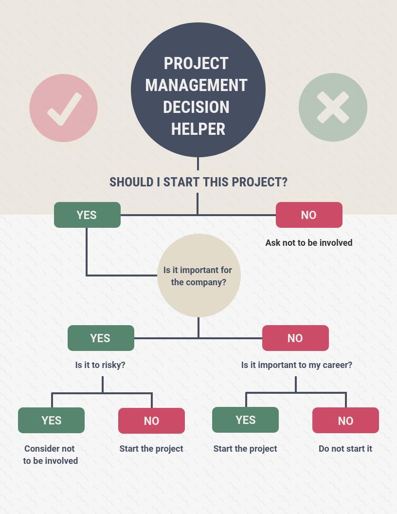 Leadership in change management decision helper