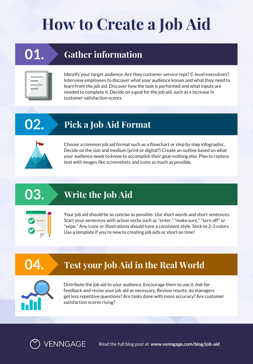 Infographic fonts used for job aid training template