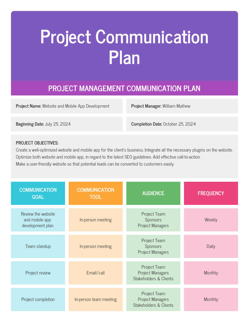 Leadership in change management project communication plan