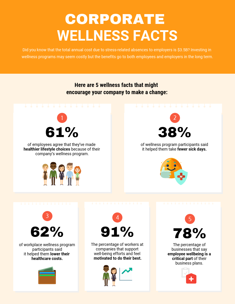 By the Numbers infographic annual corporate wellness facts template