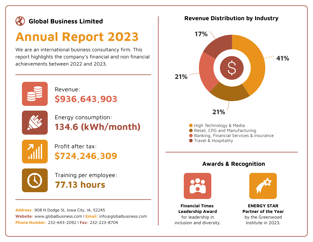 Data infographic business annual report template