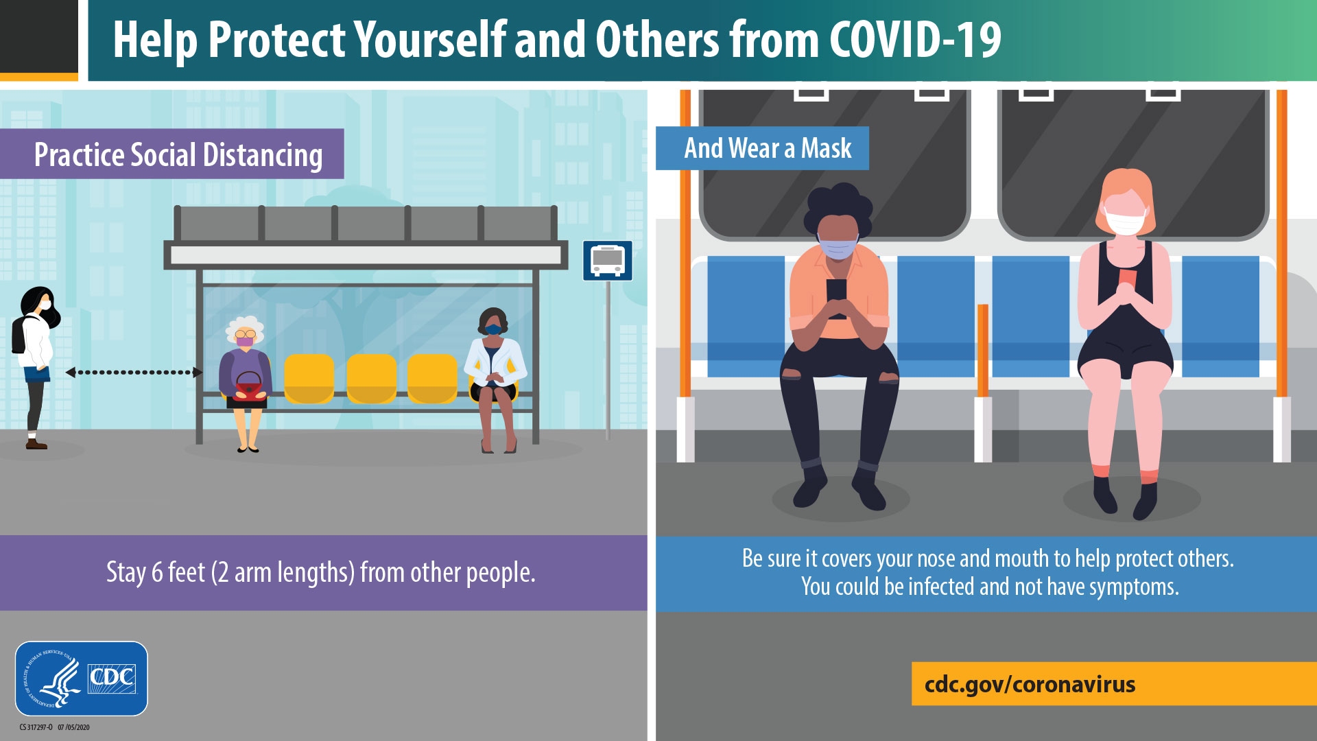 Patient education materials CDC covid-19 infographic