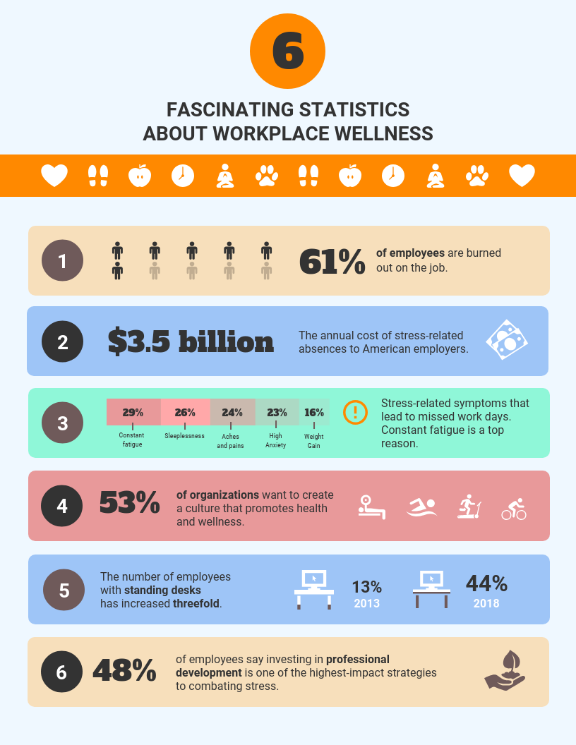 Patient education materials employee wellness infographic