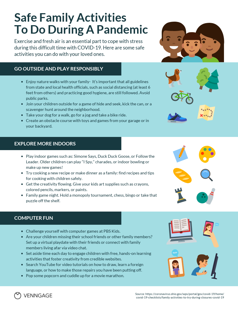 Patient education materials safe family activities pandemic infographic