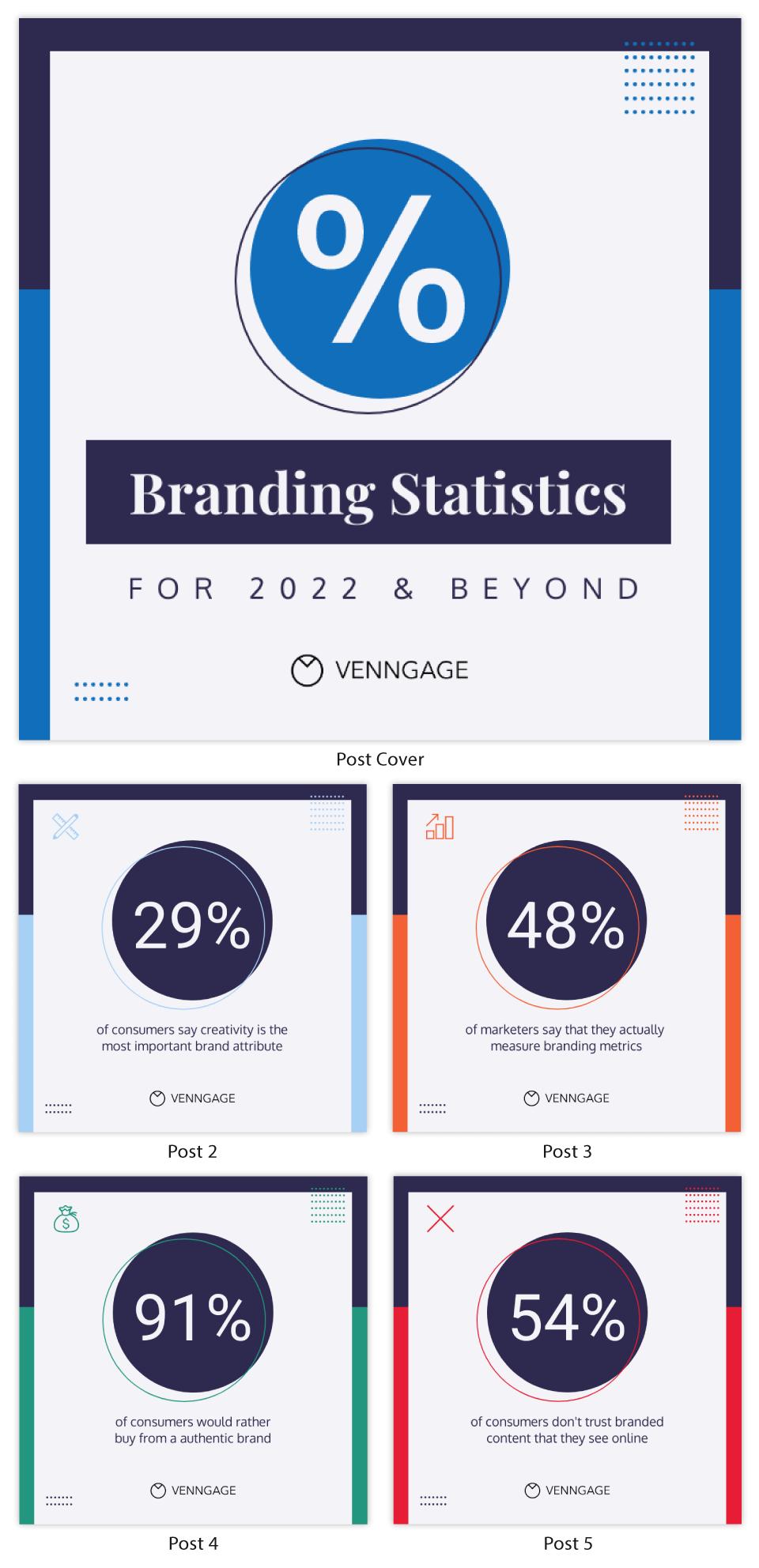 instagram carousel branding statistics