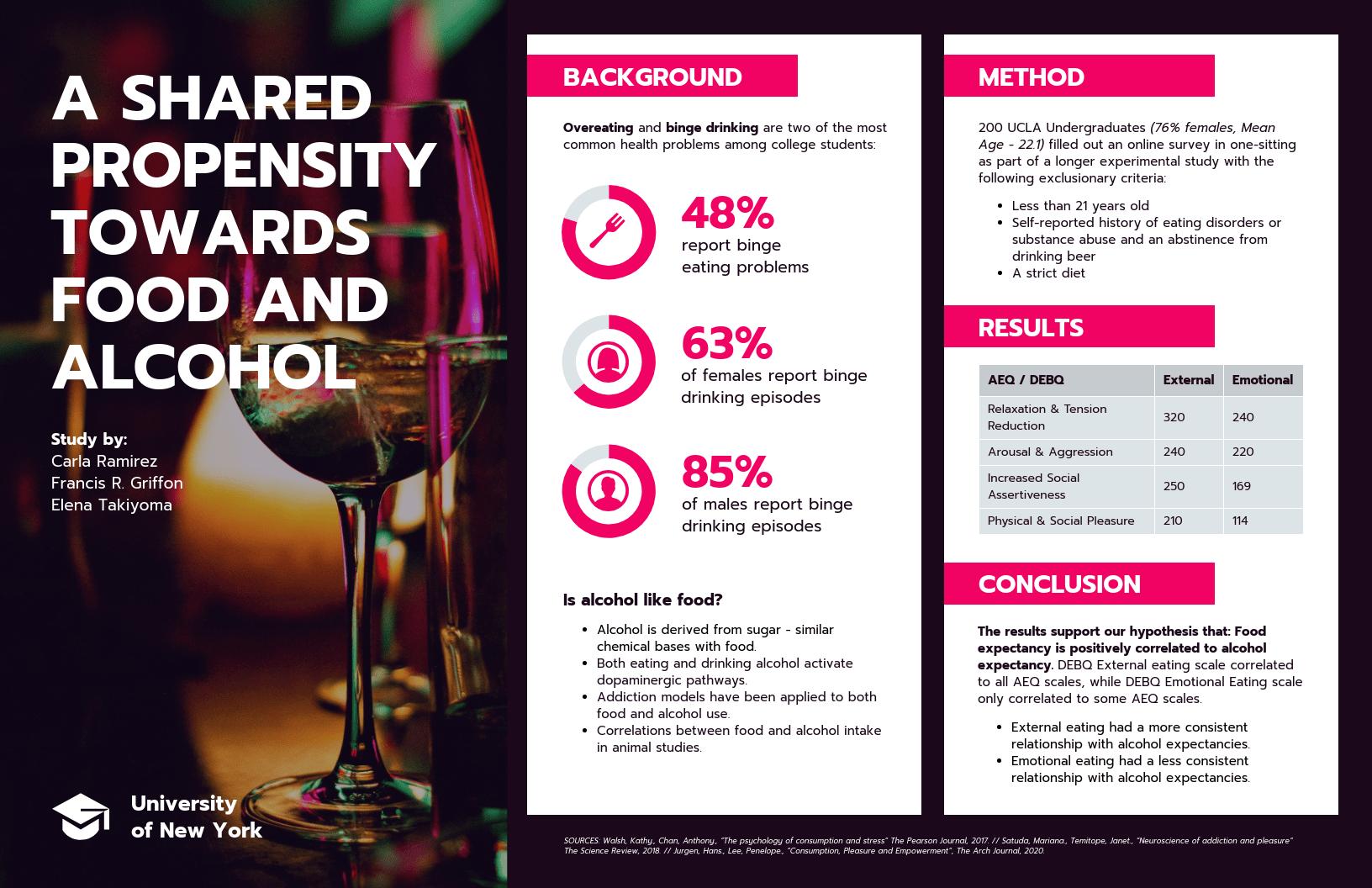 Healthcare Data Visualization Infographic Tabloid Alcohol Addiction