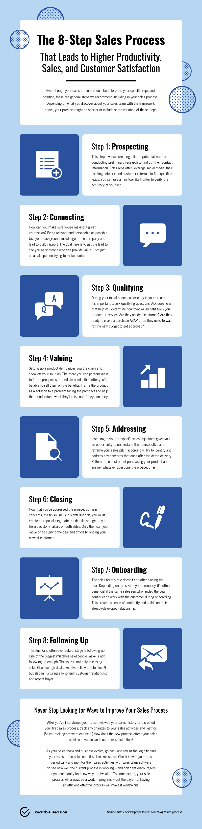 Sales Infographics 8 Step Sales Process Template
